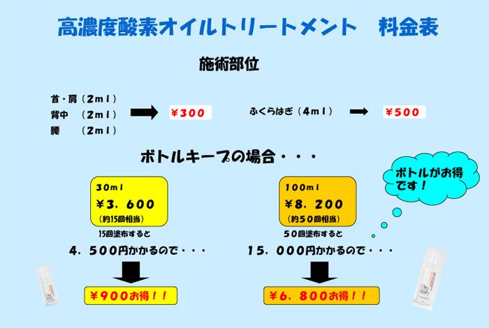 酸素オイル | 藤沢市・湘南台 ...