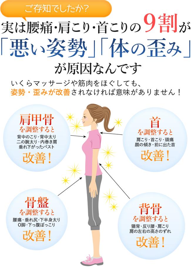 治療方針1